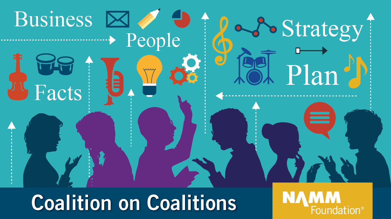 SupportMusic Coalition on Coalitions for Music Education Advocacy Forum